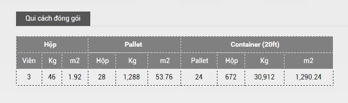 Quy cách đóng gạch Granite Eco S622